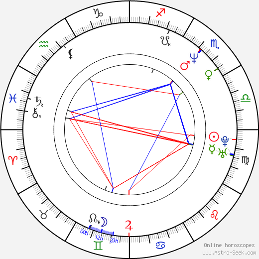 Bryan Singer astro natal birth chart, Bryan Singer horoscope, astrology