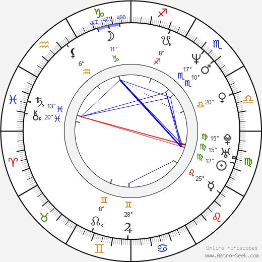 Christopher Morris birth chart, biography, wikipedia 2020, 2021