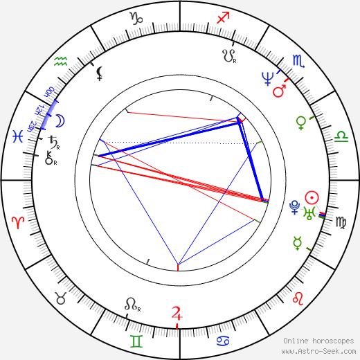 Constance Marie tema natale, oroscopo, Constance Marie oroscopi gratuiti, astrologia