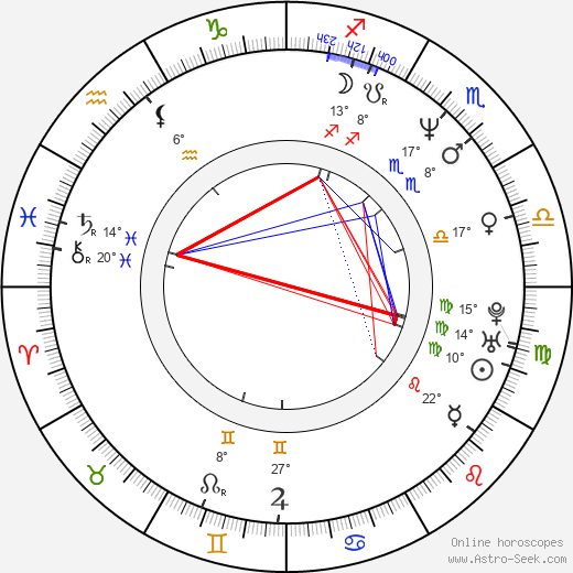 Costas Mandylor birth chart, biography, wikipedia 2019, 2020