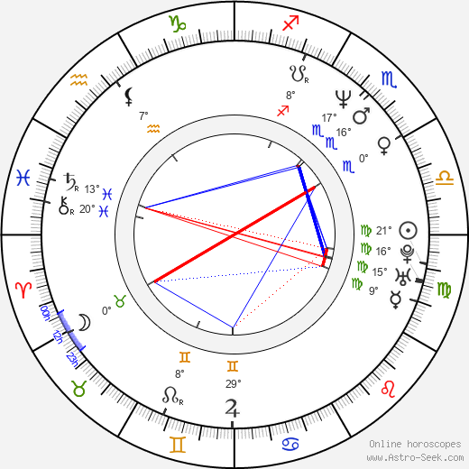 Dmitry Medvedev birth chart, biography, wikipedia 2018, 2019