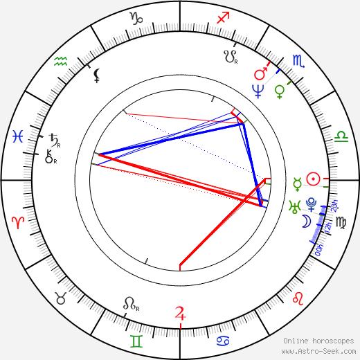 Eric Brummer astro natal birth chart, Eric Brummer horoscope, astrology
