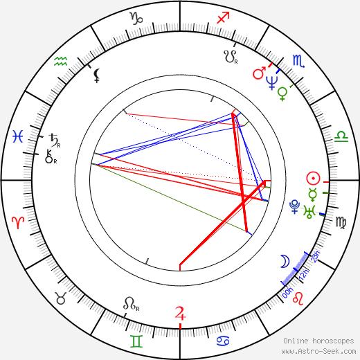 Ernesto Bertarelli birth chart, Ernesto Bertarelli astro natal horoscope, astrology