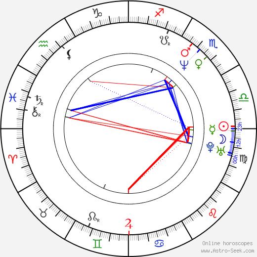 Francesco Foti день рождения гороскоп, Francesco Foti Натальная карта онлайн