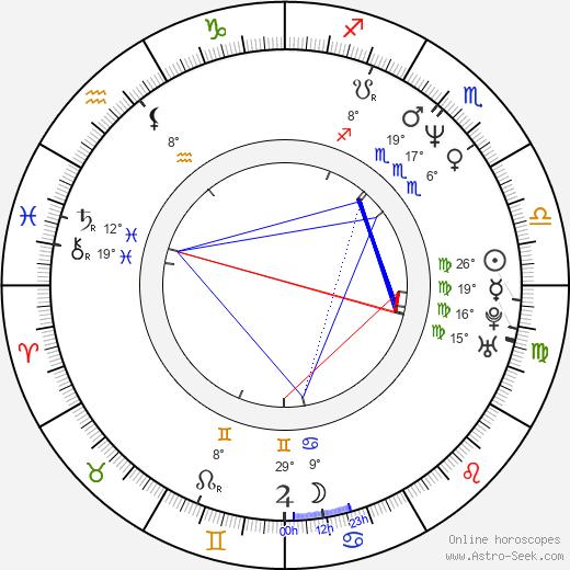 Goldie birth chart, biography, wikipedia 2020, 2021