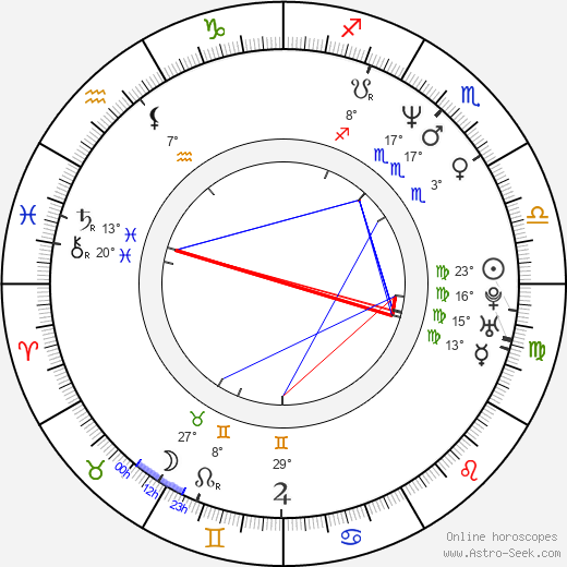 Igor Mirković birth chart, biography, wikipedia 2019, 2020