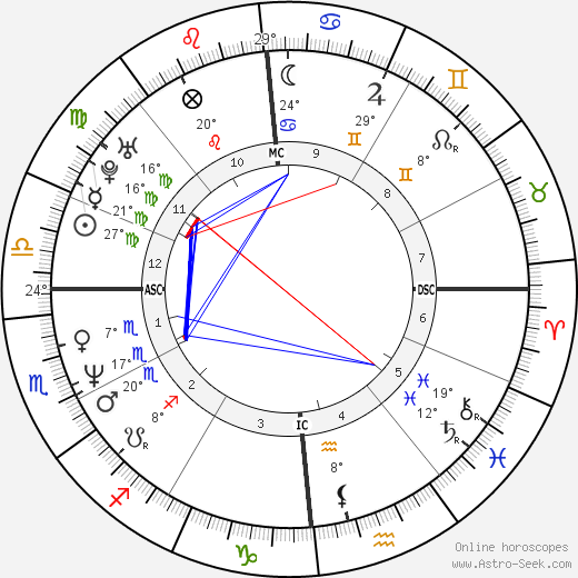 Jamie Savage birth chart, biography, wikipedia 2017, 2018