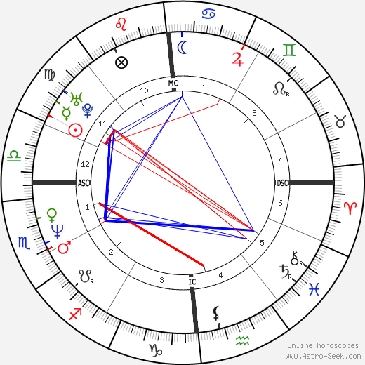 Jamie Savage astro natal birth chart, Jamie Savage horoscope, astrology