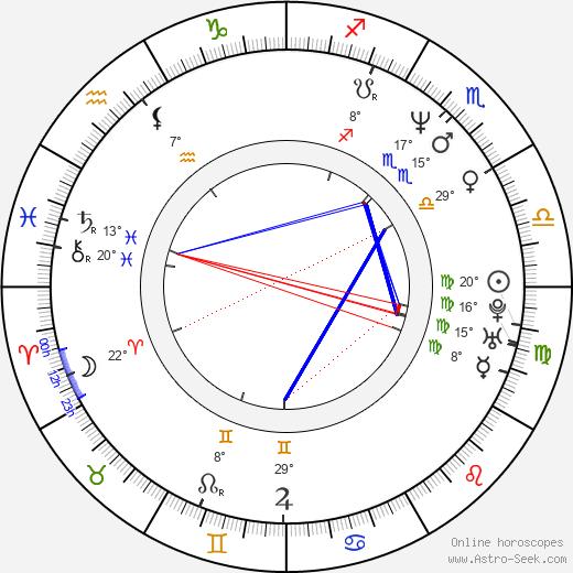 Jeffrey Ross birth chart, biography, wikipedia 2020, 2021