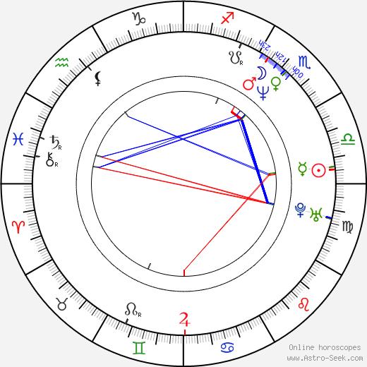 Joe Torry birth chart, Joe Torry astro natal horoscope, astrology