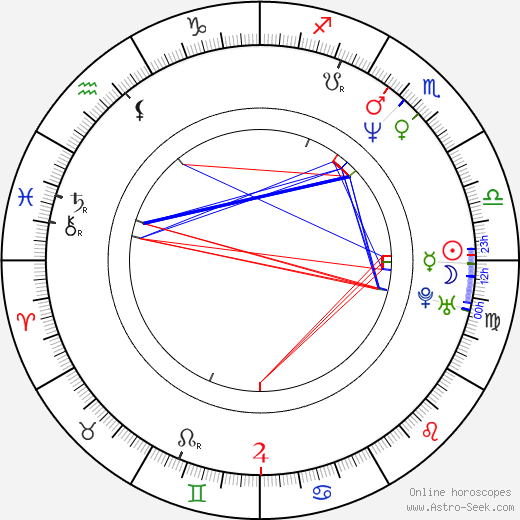 Kieran Mulroney astro natal birth chart, Kieran Mulroney horoscope, astrology