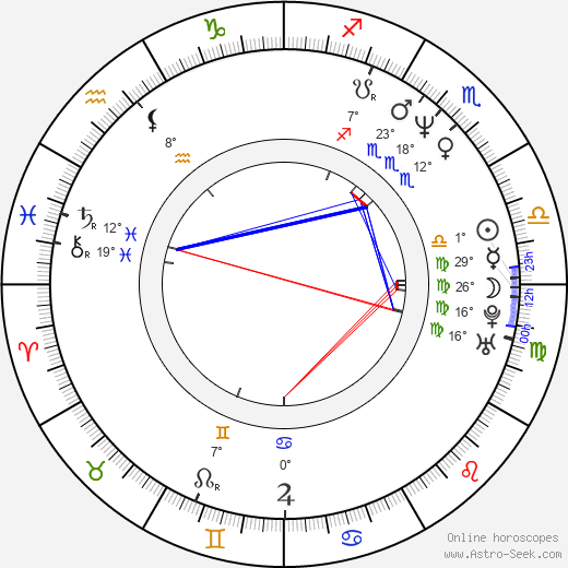 Lauro Chartrand birth chart, biography, wikipedia 2019, 2020