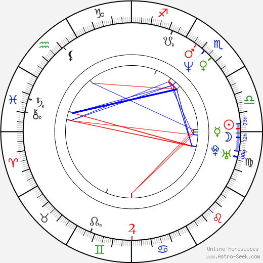 Lauro Chartrand birth chart, Lauro Chartrand astro natal horoscope, astrology