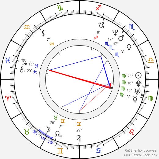 Lorne Spicer birth chart, biography, wikipedia 2020, 2021