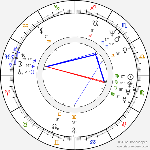 Marko Sanginetto birth chart, biography, wikipedia 2020, 2021