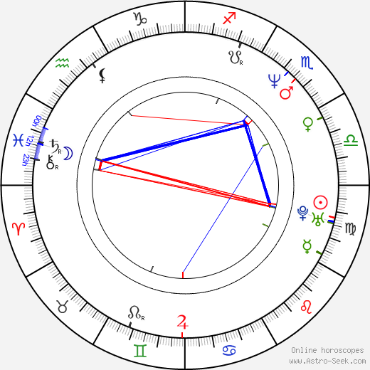 Marko Sanginetto birth chart, Marko Sanginetto astro natal horoscope, astrology