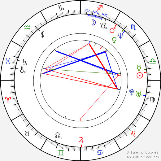 Matt Fallon astro natal birth chart, Matt Fallon horoscope, astrology