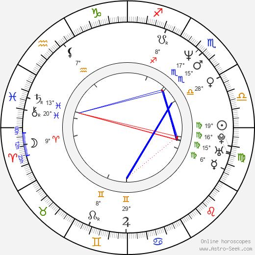 Michael J. Sarna birth chart, biography, wikipedia 2019, 2020