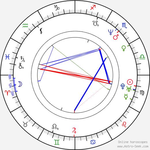 Michael J. Sarna astro natal birth chart, Michael J. Sarna horoscope, astrology