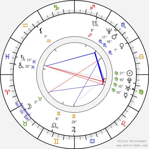 Michelle Stafford birth chart, biography, wikipedia 2019, 2020
