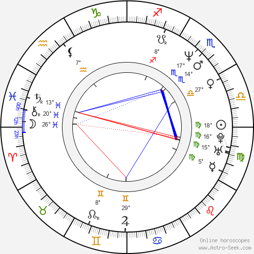 Moby birth chart, biography, wikipedia 2018, 2019