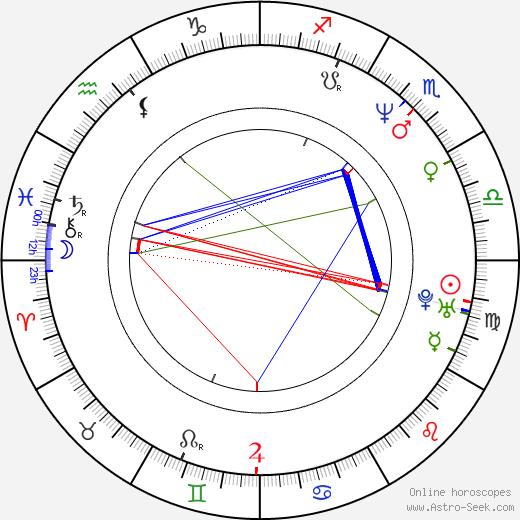 Моби Moby день рождения гороскоп, Moby Натальная карта онлайн