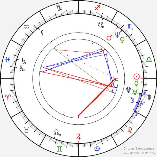 Morten Lindberg birth chart, Morten Lindberg astro natal horoscope, astrology