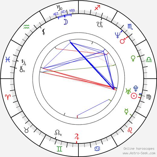 Nicolas Saada день рождения гороскоп, Nicolas Saada Натальная карта онлайн