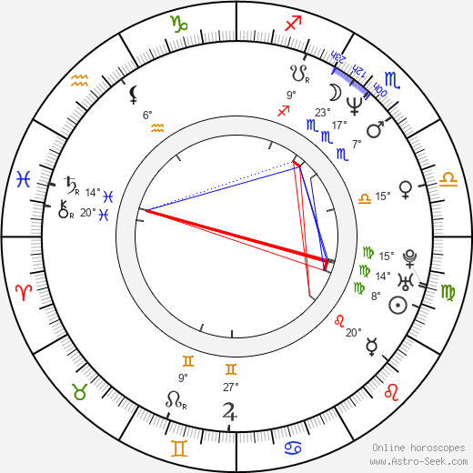 Nils Tavernier birth chart, biography, wikipedia 2020, 2021