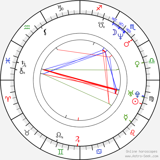 Nils Tavernier astro natal birth chart, Nils Tavernier horoscope, astrology