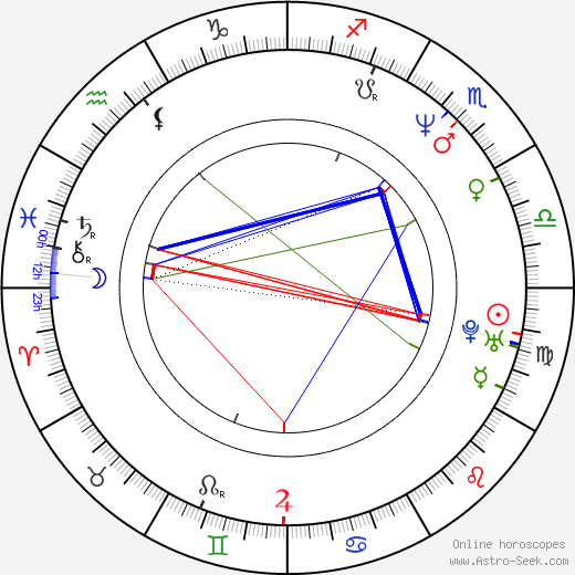 Pablo Granados birth chart, Pablo Granados astro natal horoscope, astrology