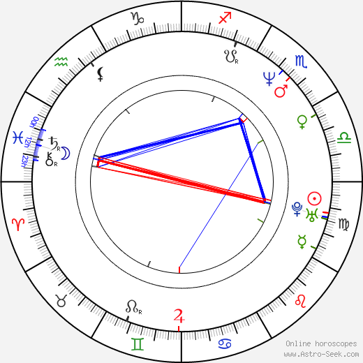 Paul Romero astro natal birth chart, Paul Romero horoscope, astrology