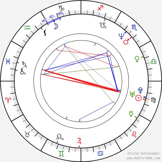 Peter Hansen tema natale, oroscopo, Peter Hansen oroscopi gratuiti, astrologia