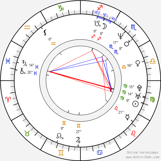 Regina Russell birth chart, biography, wikipedia 2019, 2020