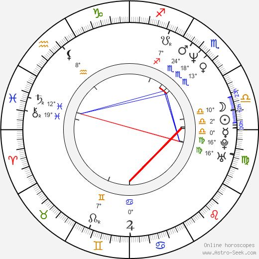Scottie Pippen birth chart, biography, wikipedia 2020, 2021