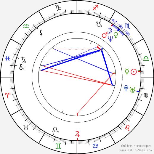 Sergio Dalma birth chart, Sergio Dalma astro natal horoscope, astrology