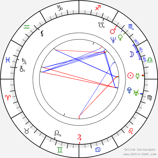 Shane Partlow birth chart, Shane Partlow astro natal horoscope, astrology