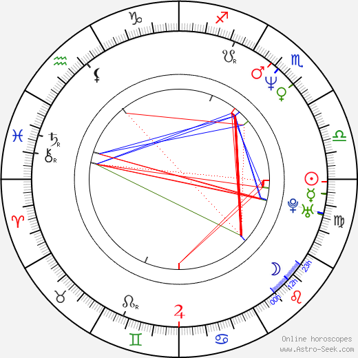 Shinji Higuchi tema natale, oroscopo, Shinji Higuchi oroscopi gratuiti, astrologia