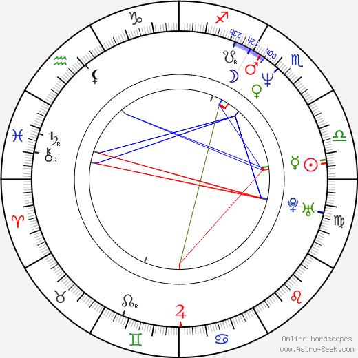 Simona Vrbická astro natal birth chart, Simona Vrbická horoscope, astrology