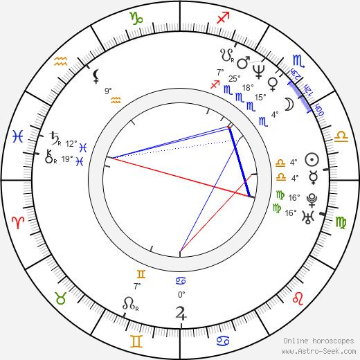 Sofia Milos birth chart, biography, wikipedia 2018, 2019