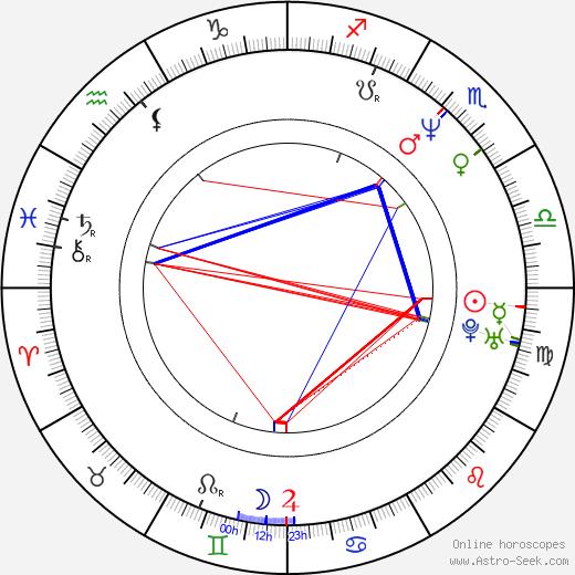 Tone Norum astro natal birth chart, Tone Norum horoscope, astrology