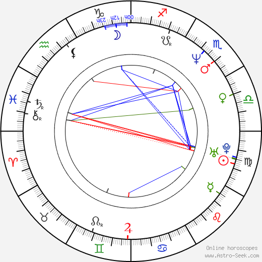 Tóru Nakamura tema natale, oroscopo, Tóru Nakamura oroscopi gratuiti, astrologia