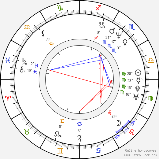 Xan Cassavetes birth chart, biography, wikipedia 2018, 2019