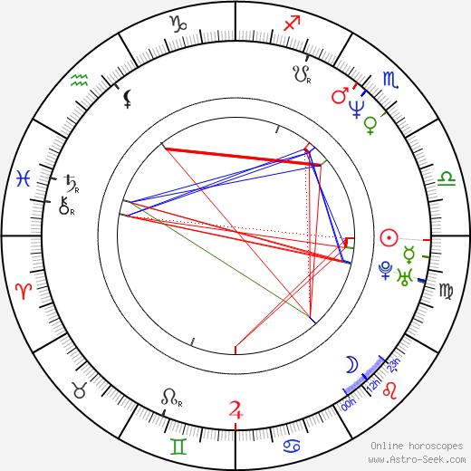Xan Cassavetes astro natal birth chart, Xan Cassavetes horoscope, astrology