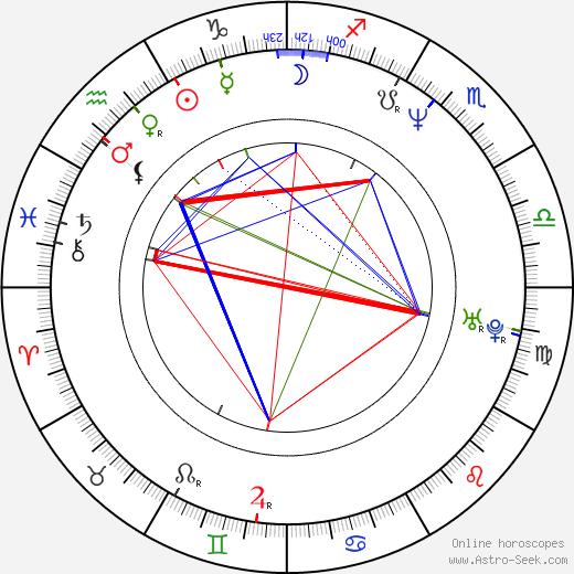 Alec Metro день рождения гороскоп, Alec Metro Натальная карта онлайн