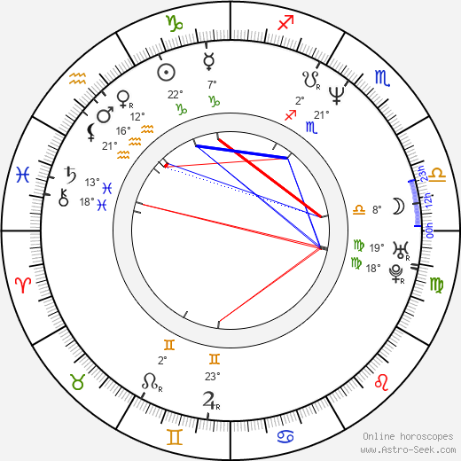 Alejandro Springall birth chart, biography, wikipedia 2018, 2019