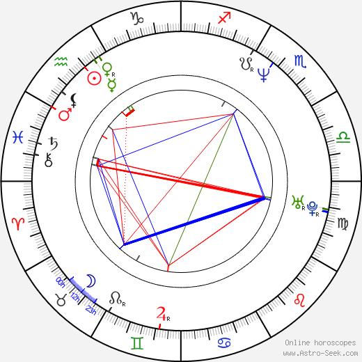 Amy Fadhli astro natal birth chart, Amy Fadhli horoscope, astrology