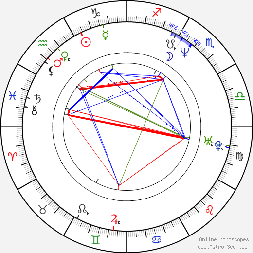 Barbara Hegyi birth chart, Barbara Hegyi astro natal horoscope, astrology