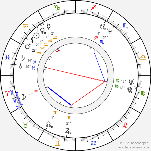 Gesche Tebbenhoff birth chart, biography, wikipedia 2019, 2020