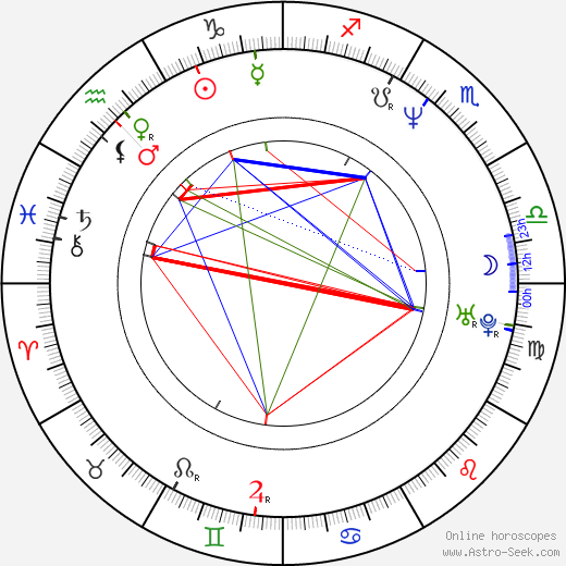 Heiko Maile astro natal birth chart, Heiko Maile horoscope, astrology